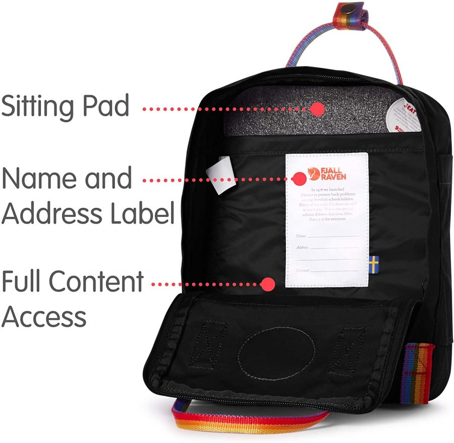 Fjallraven Kanken Rainbow Mini Sports backpack